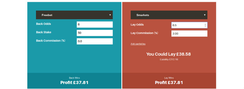 Ladbrokes betting odds calculator 60 seconds binary options secrets
