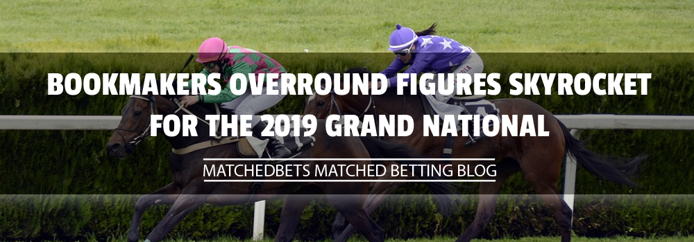 Bookmakers overround figures skyrocket for the 2019 Grand National